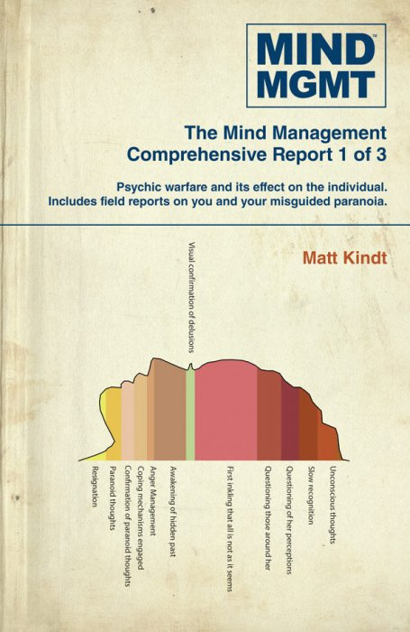 Mind MGMT Omnibus Vol.1